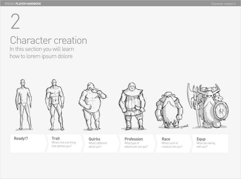 Break!! RPG Character Creation (source)